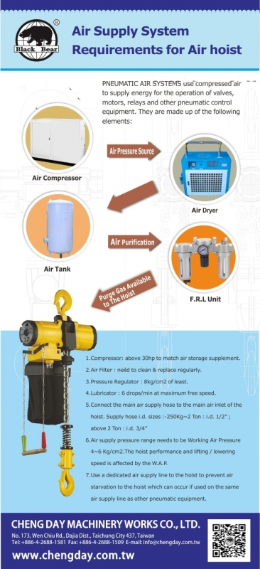 Air Supply System Requirements for Air hoist