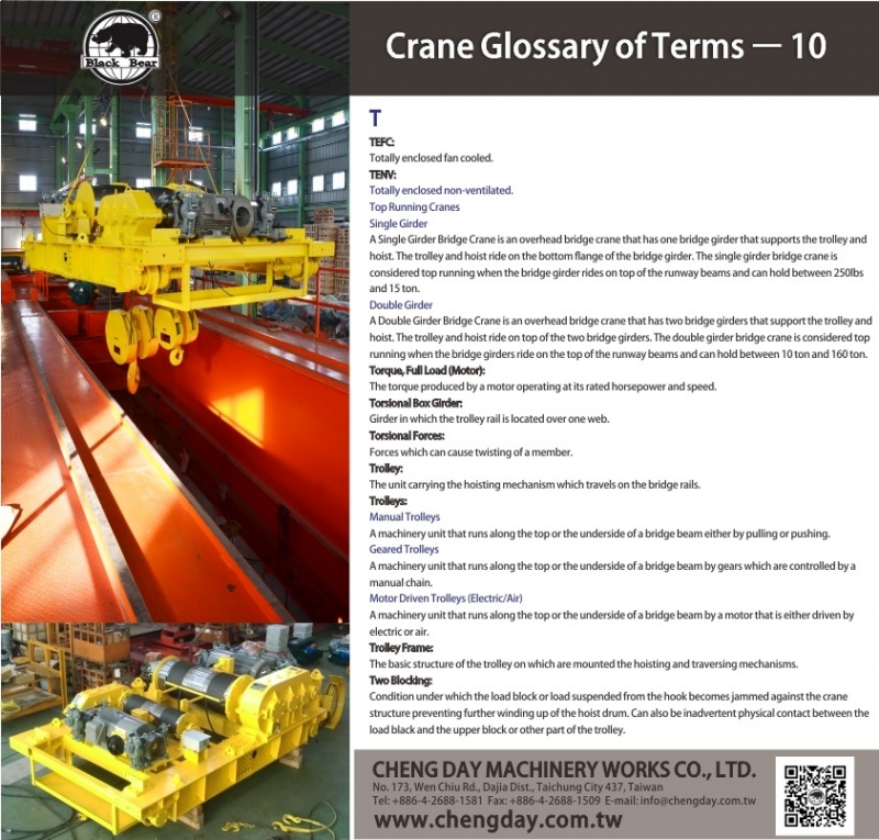 Crane Glossary of Terms – 10