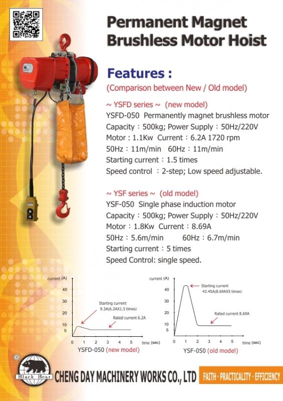 Product Report:Permanent Magnet Brushless Motor Hoist (YSFD)
