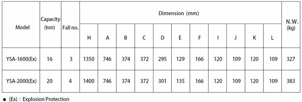 YSA-1600~YSA-2000 YSA-1000 Pneumatic Chain Hoist, Pneumatic Hoist Specification