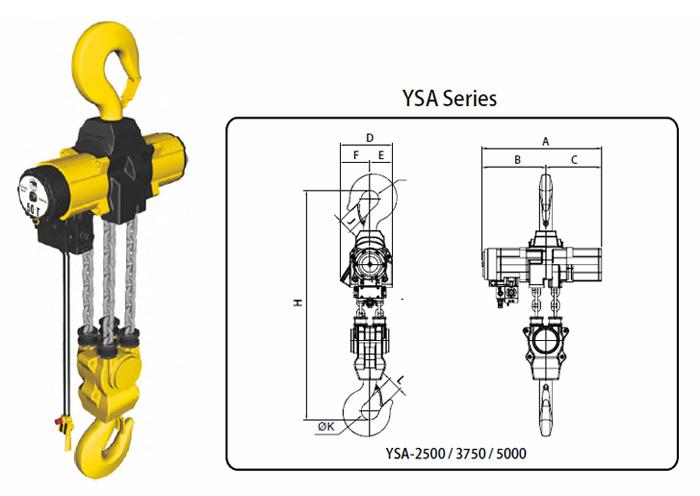 YSA Series
