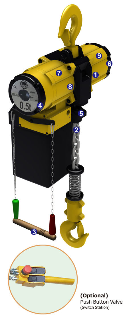 YSA-1000 Pneumatic Chain Hoist, Pneumatic Hoist