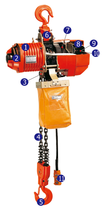 Electric Chain Hoist (Hook Suspension Type)
