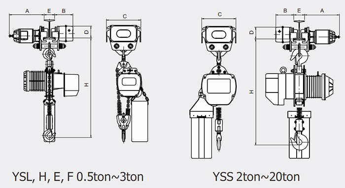 Dimensions of Hoist with Motorized Trolley