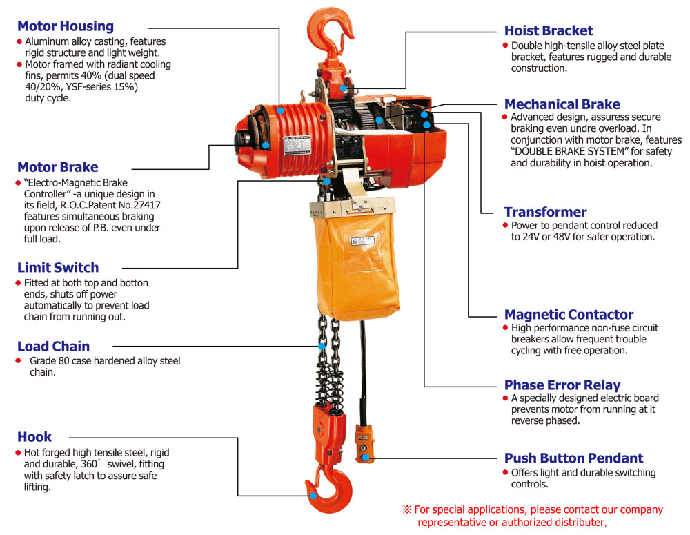 Stahl Limit Switch E A also Stahl St Chain Hoist For Overhead Cranes moreover Chain Box likewise Op Cj besides Bottom Hook. on limit switch hoist cranes stahl