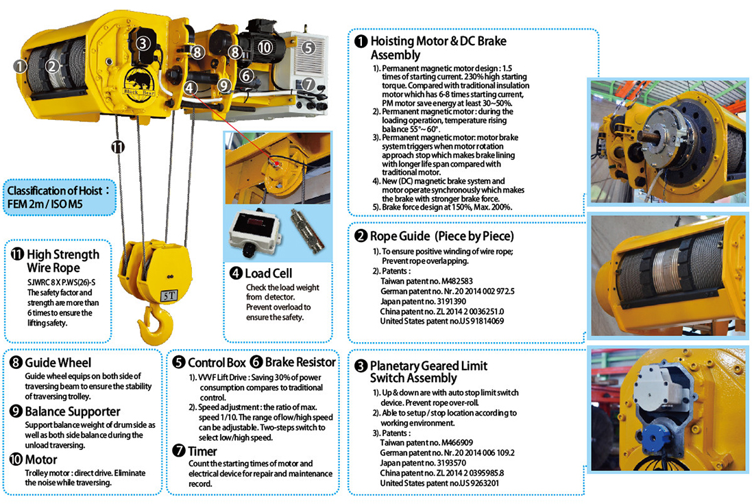 Product No Ebec Monorail Type Cheng Day Machinery Taiwan Overhead Crane Wiring Diagram Trolleymotorandoverheadcranewiring Pm Wire Rope Hoist