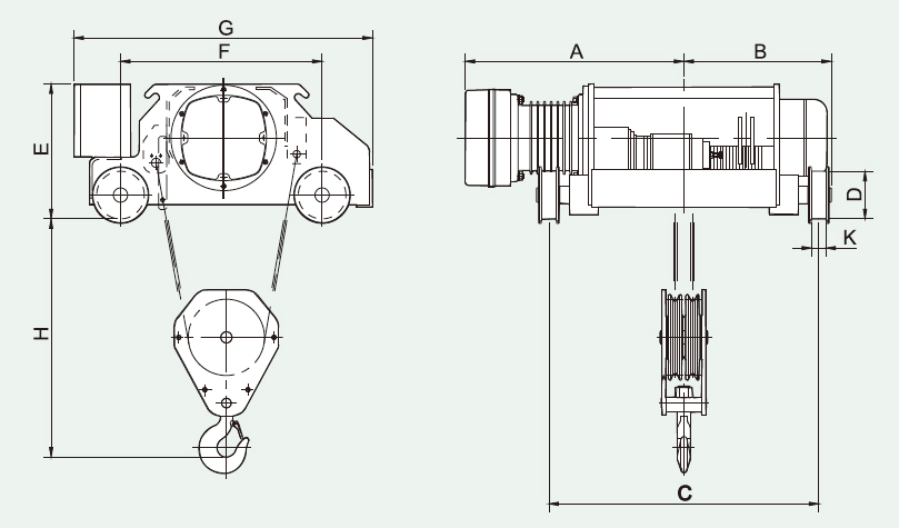 SK/SG Electric Wire Rope Hoist