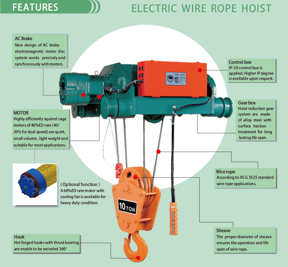 Electric Wire Rope Hoist | Product No : TP,TK,TG | CHENG DAY