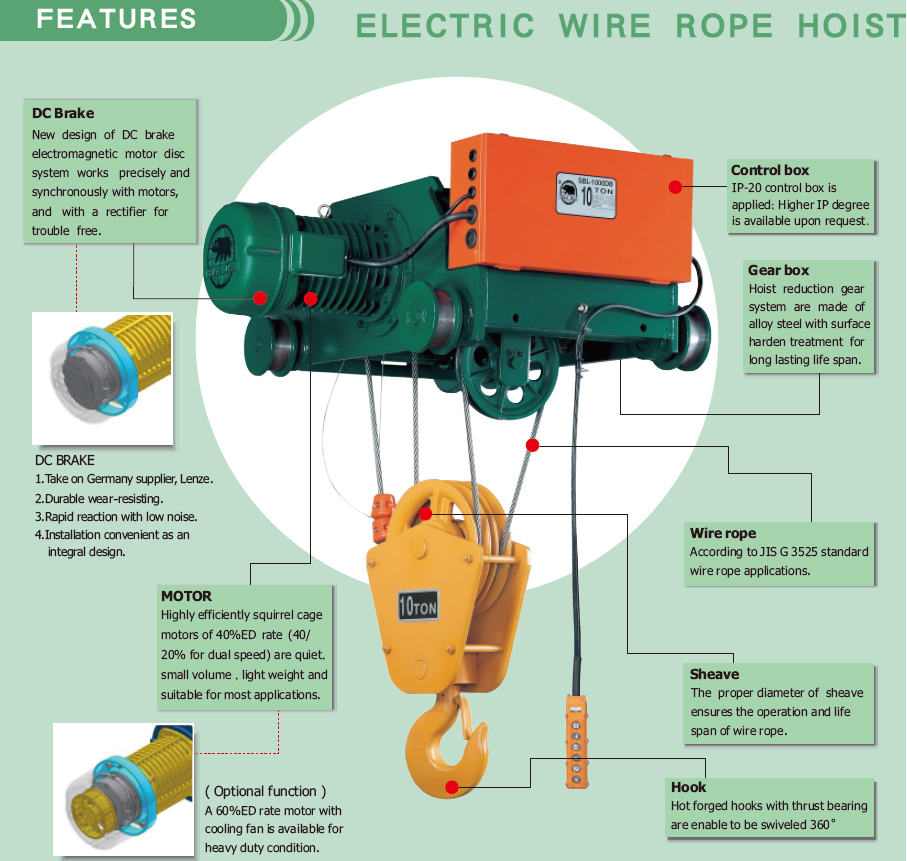 Electric Power Wire Rope Hoist | SB/SC/SE Model - Cheng Day Lifting ...