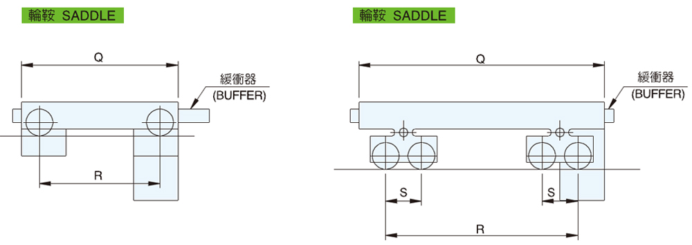 Overhead Travelling Crane (Regular Speed type)