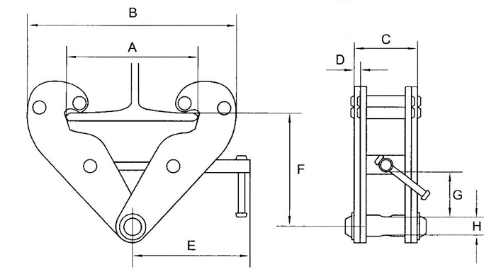 Beam Clamps, Beam Clamps for Lifting