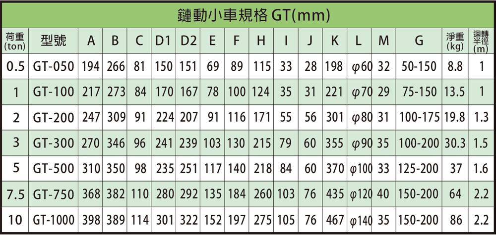 GT (mm)