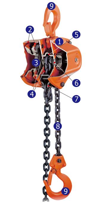 手拉鏈條吊車