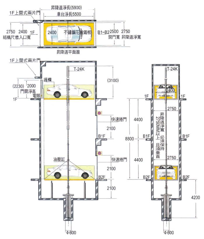 BB-AF 油压直接中央底坑式